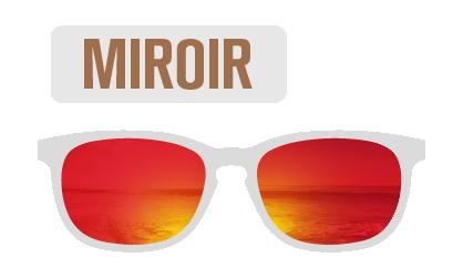Sunlight Red mirror